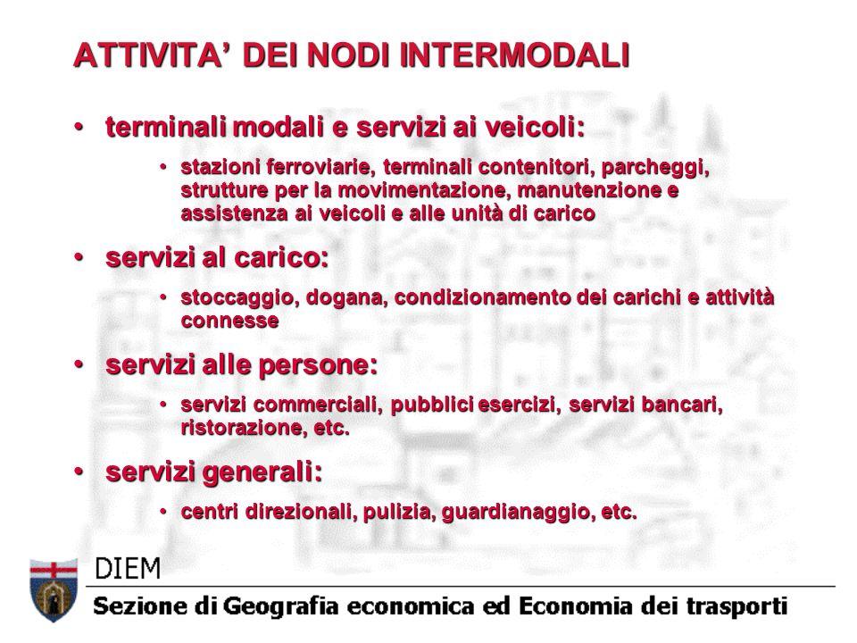 ATTIVITA DEI NODI INTERMODALI terminali modali e servizi ai veicoli:terminali modali e servizi ai veicoli: stazioni ferroviarie, terminali contenitori