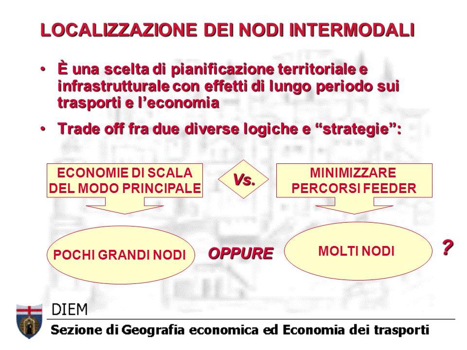 LOCALIZZAZIONE DEI NODI INTERMODALI È una scelta di pianificazione territoriale e infrastrutturale con effetti di lungo periodo sui trasporti e lecono
