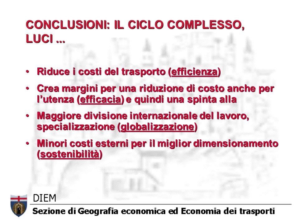 CONCLUSIONI: IL CICLO COMPLESSO, LUCI... Riduce i costi del trasporto (efficienza)Riduce i costi del trasporto (efficienza) Crea margini per una riduz