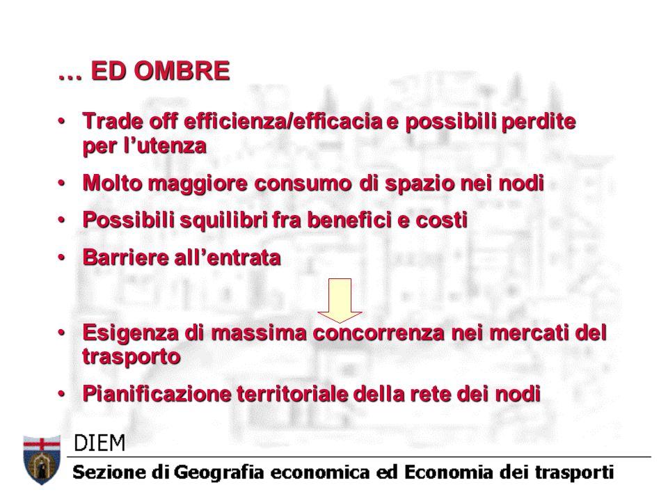 … ED OMBRE Trade off efficienza/efficacia e possibili perdite per lutenzaTrade off efficienza/efficacia e possibili perdite per lutenza Molto maggiore