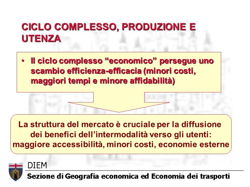 CICLO COMPLESSO, PRODUZIONE E UTENZA Il ciclo complesso economico persegue uno scambio efficienza-efficacia (minori costi, maggiori tempi e minore aff