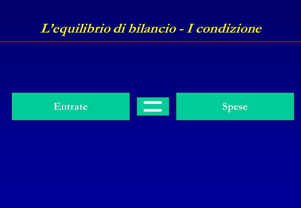 Lequilibrio di bilancio Art.162,6 TUEL Il bilancio di previsione è deliberato in pareggio finanziario complessivo.