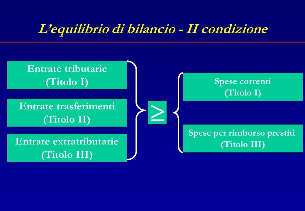 Lequilibrio di bilancio - I condizione EntrateSpese =