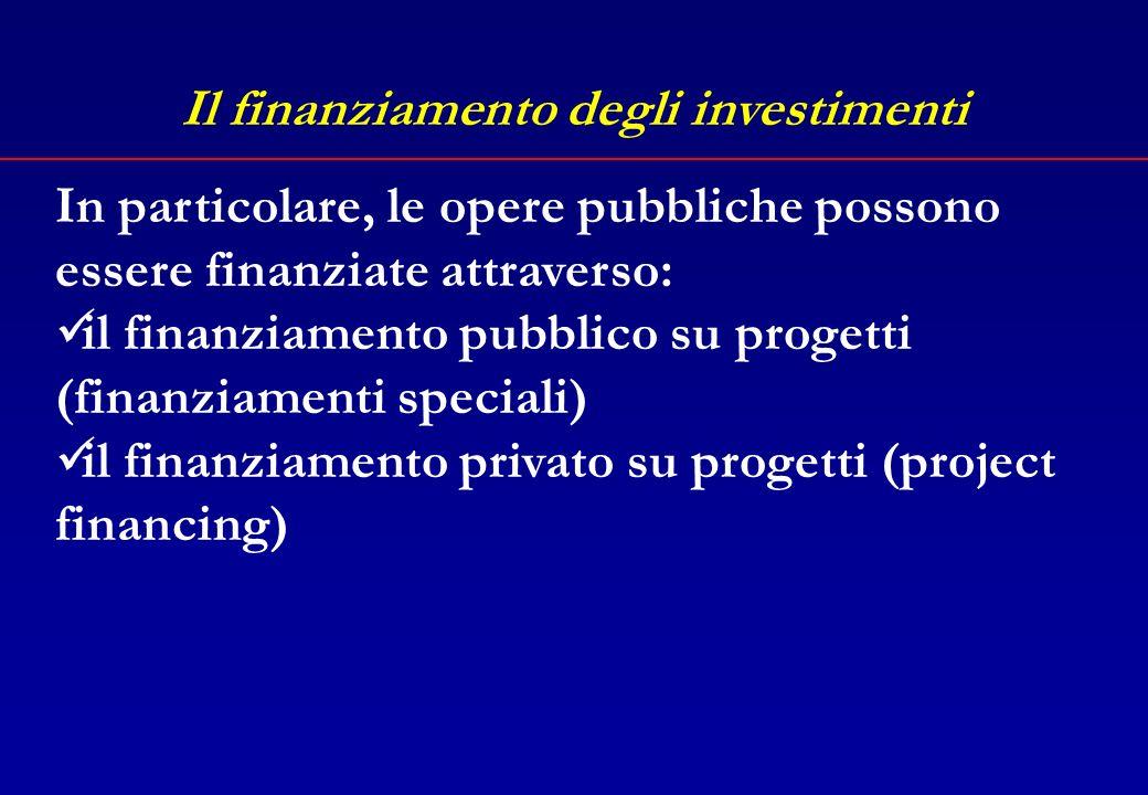 Il finanziamento degli investimenti e) avanzo di amministrazione, nelle forme disciplinate dallarticolo 187; f) mutui passivi; g) altre forme di ricor