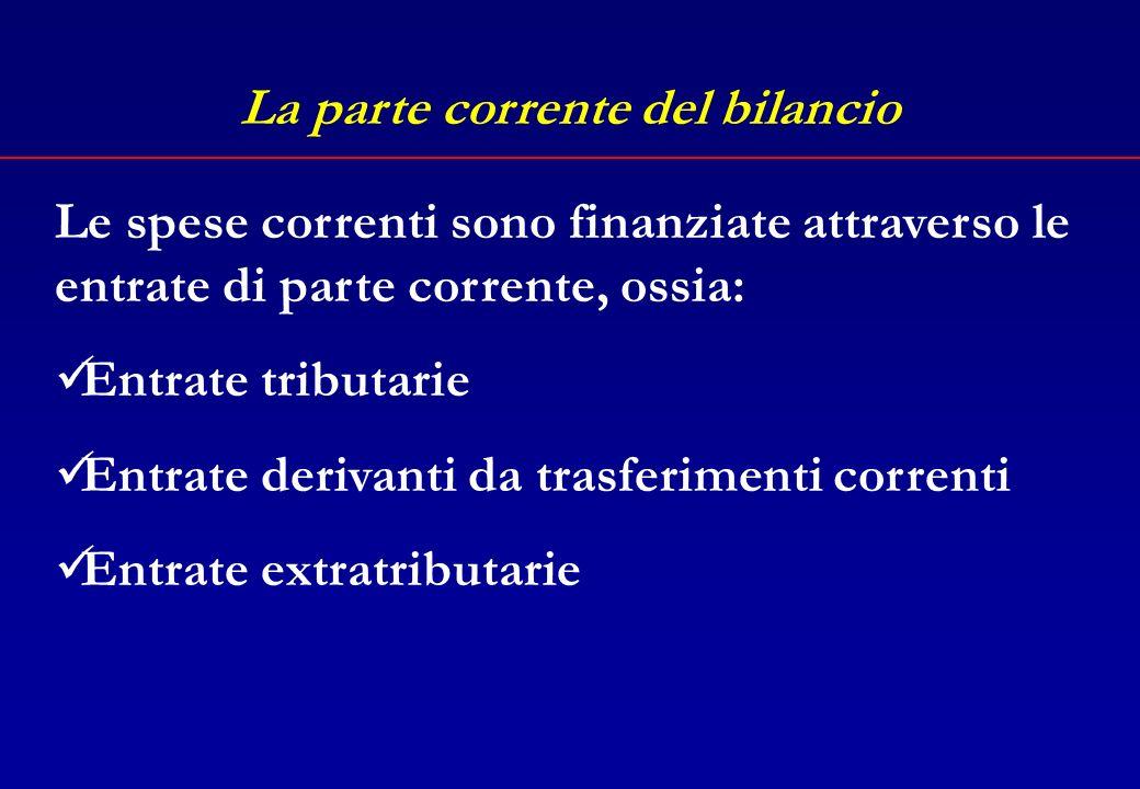La parte corrente del bilancio Le spese correnti sono finanziate attraverso le entrate di parte corrente, ossia: Entrate tributarie Entrate derivanti da trasferimenti correnti Entrate extratributarie