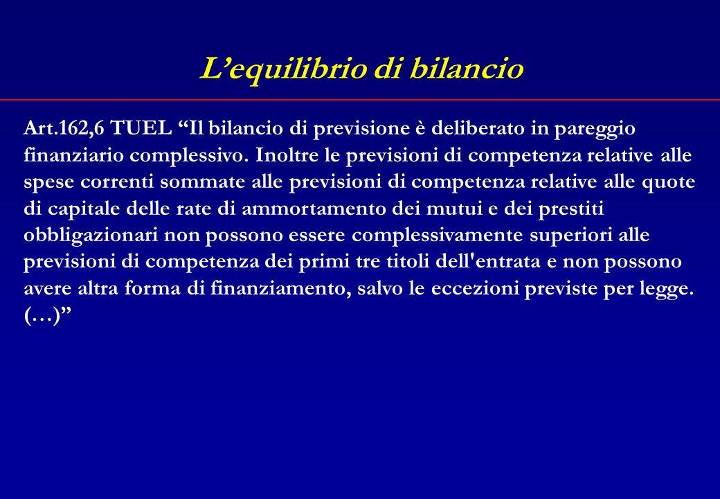 Il finanziamento degli investimenti Art.199 TUEL 1.