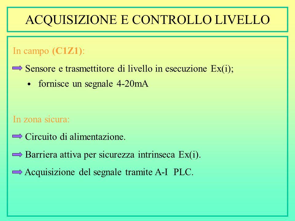 ACQUISIZIONE E CONTROLLO PESO Circuito di SENSE per mantenere lalimentazione ai capi della cella esattamente al valore di 10V. +V -V +E -E +SENSE -SEN