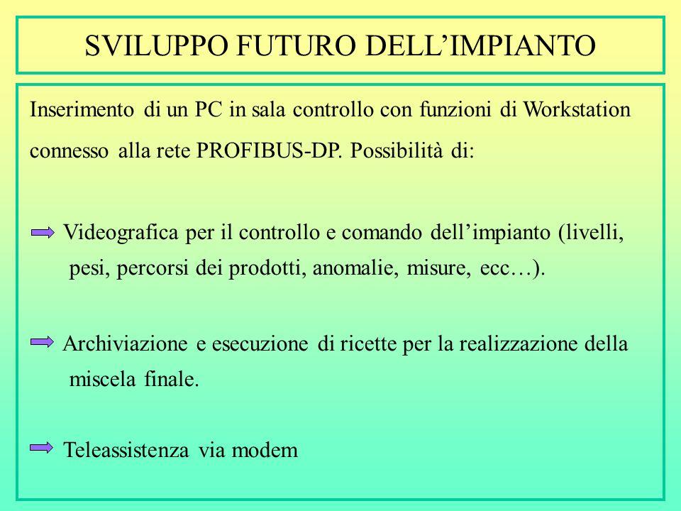 COLLAUDO IMPIANTO INVERTER: parametrizzato secondo le specifiche dellimpianto: protocollo PROFIBUS (indirizzo, baud rate, sistema remoto); limite di c