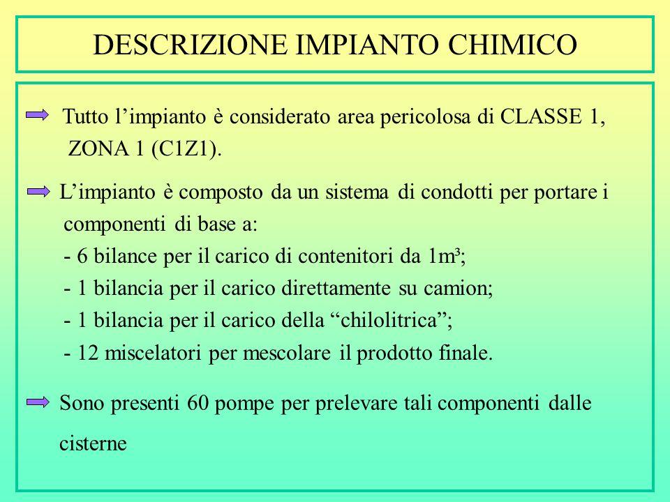DESCRIZIONE IMPIANTO CHIMICO Tutto limpianto è considerato area pericolosa di CLASSE 1, ZONA 1 (C1Z1).
