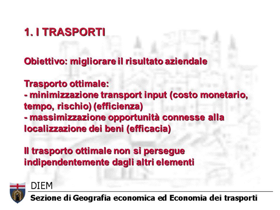 1. I TRASPORTI Obiettivo: migliorare il risultato aziendale Trasporto ottimale: - minimizzazione transport input (costo monetario, tempo, rischio) (ef