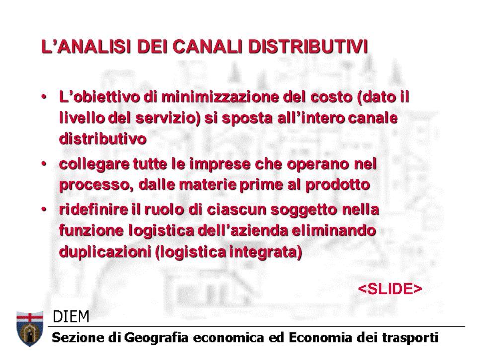 LANALISI DEI CANALI DISTRIBUTIVI Lobiettivo di minimizzazione del costo (dato il livello del servizio) si sposta allintero canale distributivoLobietti