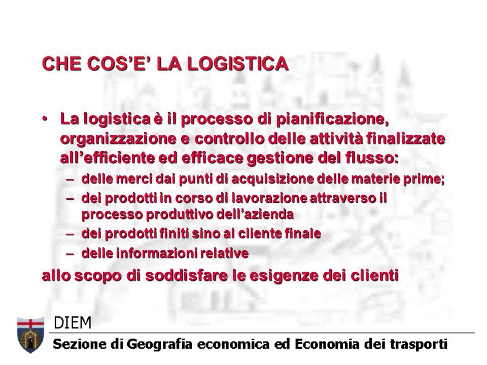 CHE COSE LA LOGISTICA La logistica è il processo di pianificazione, organizzazione e controllo delle attività finalizzate allefficiente ed efficace ge