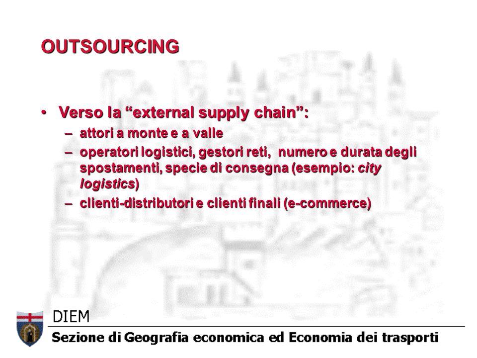 OUTSOURCING Verso la external supply chain:Verso la external supply chain: –attori a monte e a valle –operatori logistici, gestori reti, numero e dura