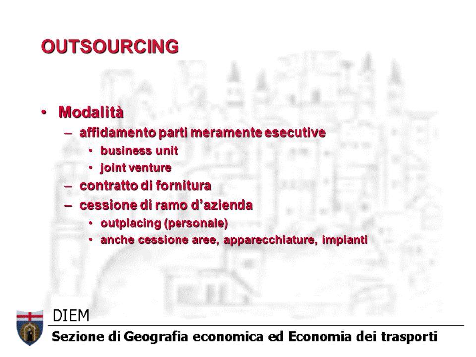 OUTSOURCING ModalitàModalità –affidamento parti meramente esecutive business unitbusiness unit joint venturejoint venture –contratto di fornitura –ces