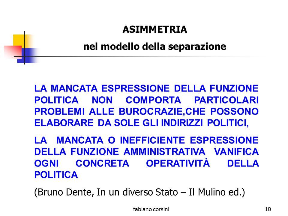 fabiano corsini9 - POLITICA Modello della separazione / divisione in sfere di potere autonomo - GESTIONALE gli Organi di direzione politica i Dirigenti