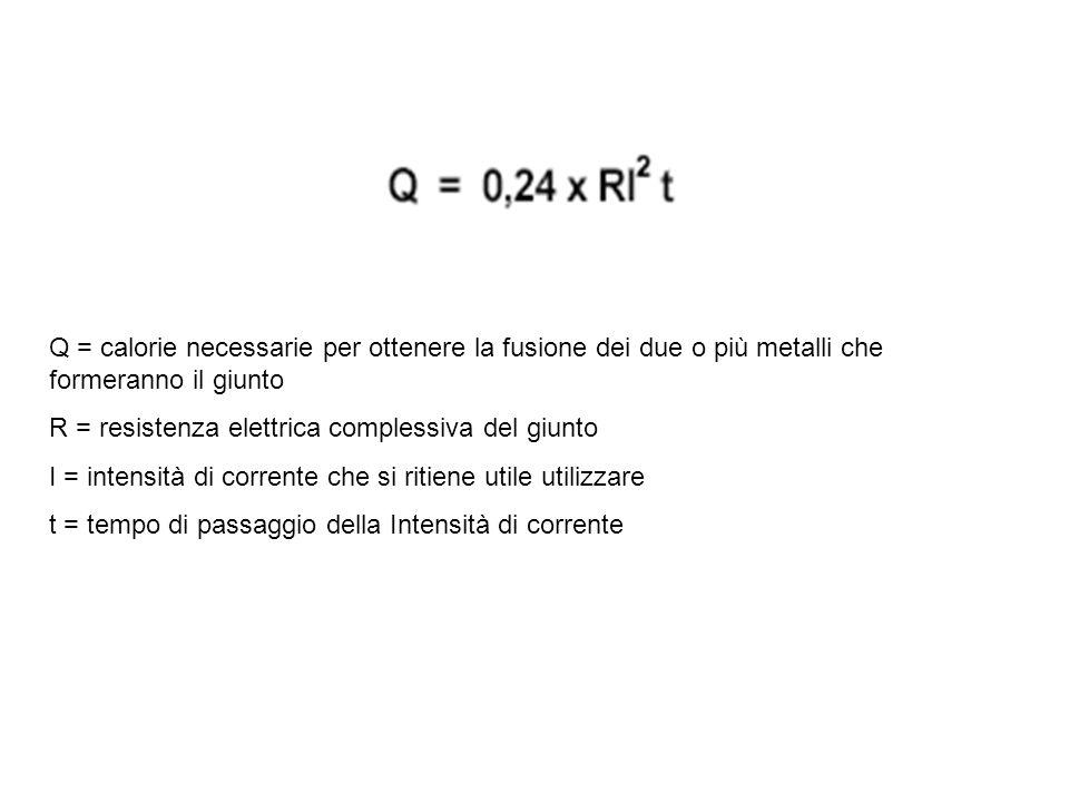 Teoria base del processo Q = numero di calorie J = equivalente meccanico della caloria R = resistenza (ohm) I = intensità di corrente (A) t = tempo (p