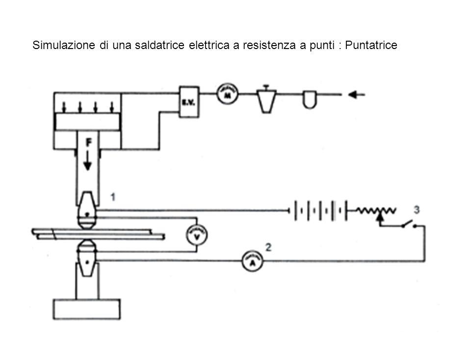 INTENSITA : I (corrente) Corrente fornita da un trasformatore di saldatura. Più Ampere il nostro trasformatore ci darà e farà passare nei punti con re