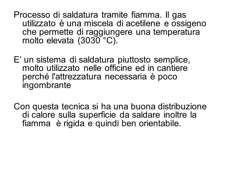 FIAMMA OSSIACETILENICA