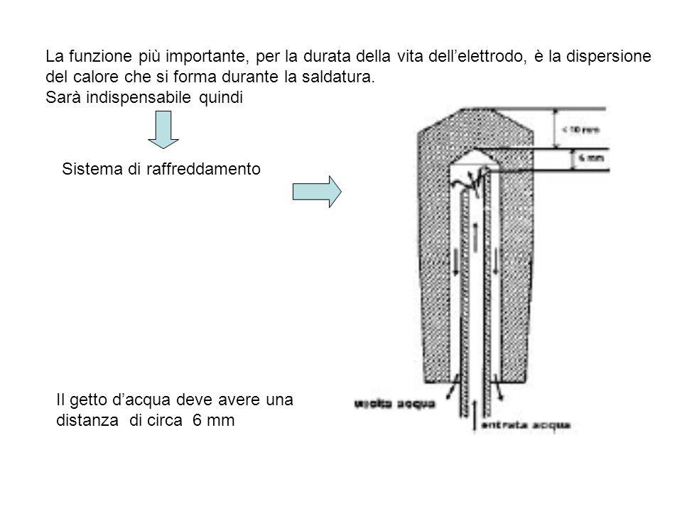 Forma degli elettrodi Il diametro della punta di contatto è il canale di passaggio della corrente Il profilo in genere è troncoconico, con faccia di c