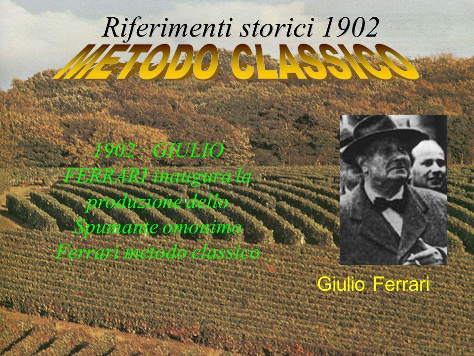 1902 : GIULIO FERRARI inaugura la produzione dello Spumante omonimo Ferrari metodo classico Riferimenti storici 1902 Giulio Ferrari
