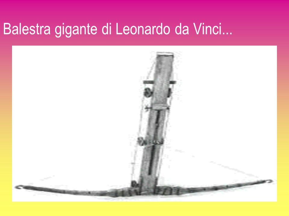 Unaltra invenzione… Il carro armatodi Leonardo da Vinci.