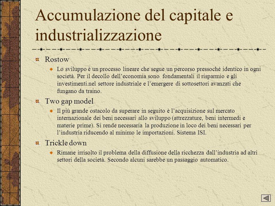 Teorie dello sviluppo PENSIERO ORTODOSSOPENSIERO NON ORTODOSSO Teorie focalizzate su accumulazione del capitale e industrializzazione Strutturalismo e