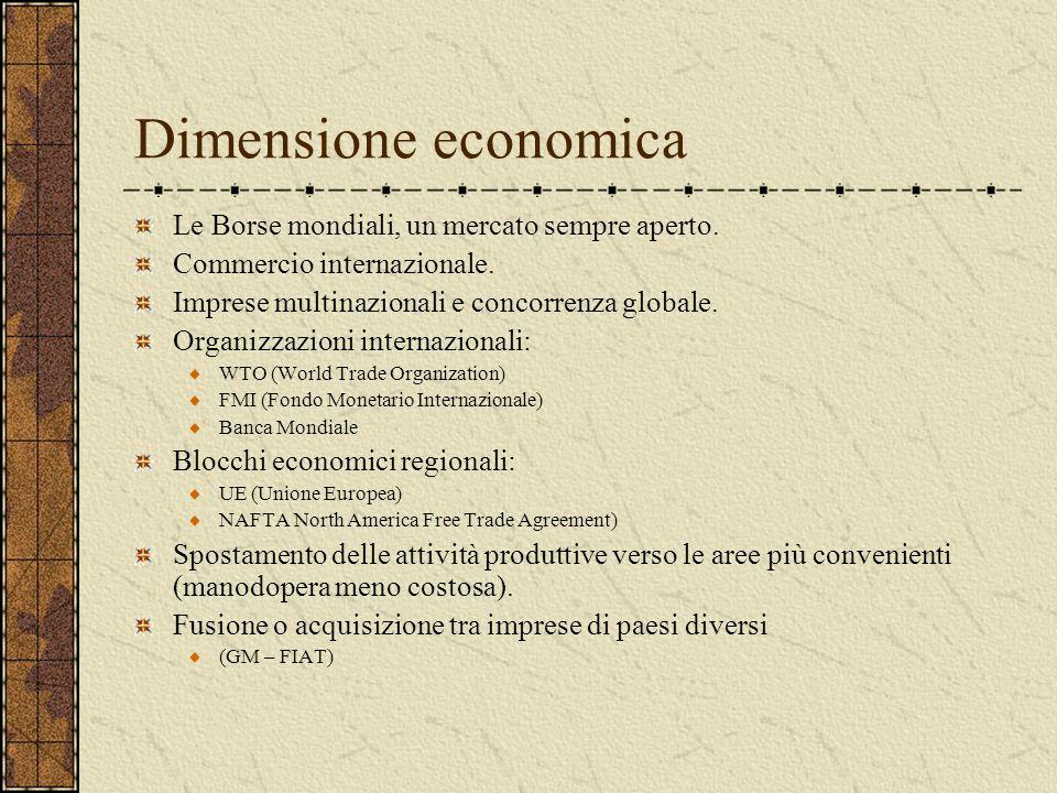 Un fenomeno multidimensionale Dimensione economica Dimensione culturale Dimensione politica Dimensione del rischio