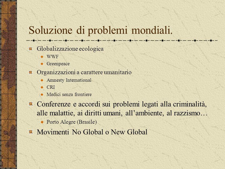 Dimensione politica Organizzazioni che tentano il coordinamento a livello mondiale: ONU G8, G10, G22, G77 Lega Araba Unione Europea Organizzazione Uni