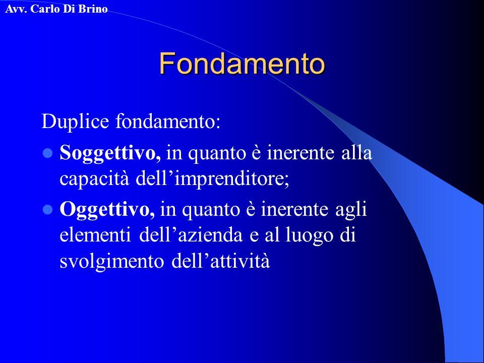 Avv. Carlo Di BrinoFondamento Duplice fondamento: Soggettivo, in quanto è inerente alla capacità dellimprenditore; Oggettivo, in quanto è inerente agl