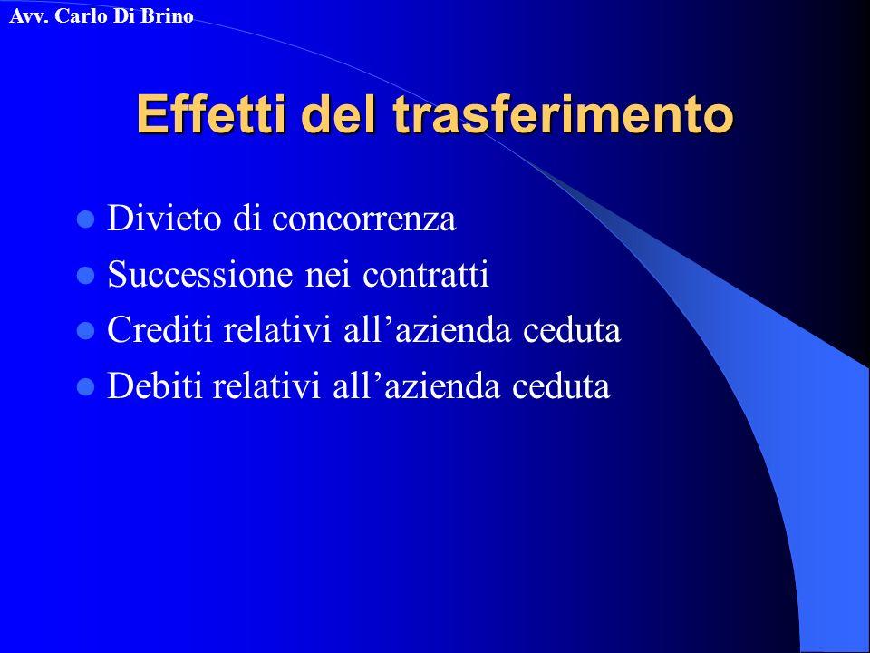 Avv. Carlo Di Brino Effetti del trasferimento Divieto di concorrenza Successione nei contratti Crediti relativi allazienda ceduta Debiti relativi alla