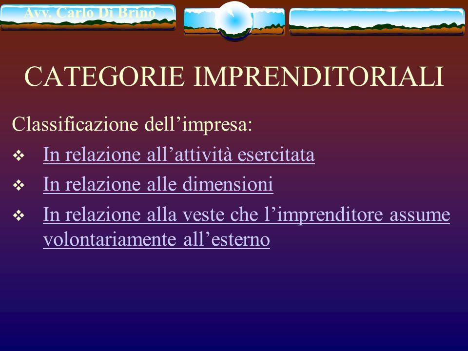 Avv. Carlo Di Brino CATEGORIE IMPRENDITORIALI Classificazione dellimpresa: In relazione allattività esercitata In relazione alle dimensioni In relazio