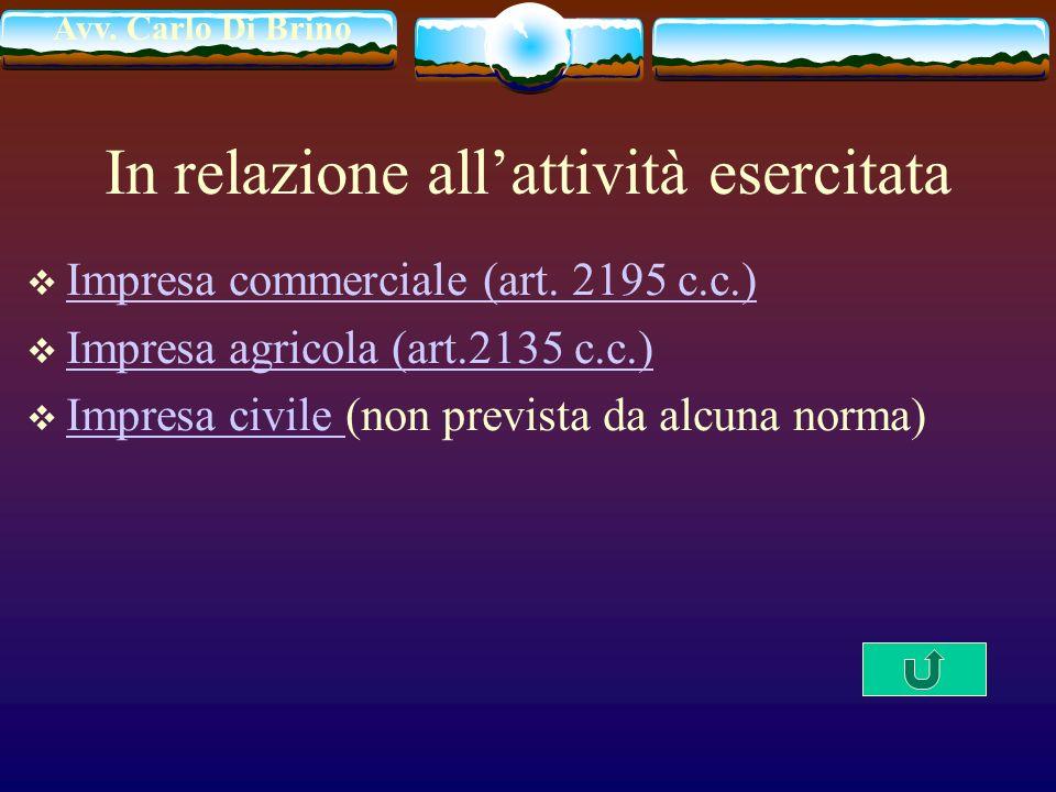 Avv. Carlo Di Brino In relazione allattività esercitata Impresa commerciale (art. 2195 c.c.) Impresa agricola (art.2135 c.c.) Impresa civile (non prev