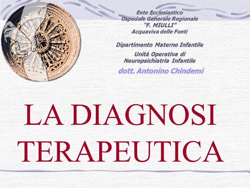 Ente Ecclesiastico Ospedale Generale Regionale F. MIULLI Acquaviva delle Fonti Dipartimento Materno Infantile Unità Operativa di Neuropsichiatria Infa
