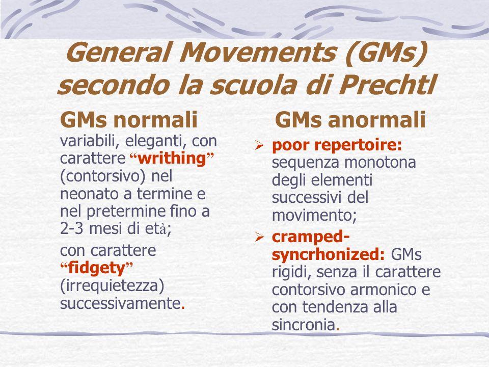 General Movements (GMs) secondo la scuola di Prechtl GMs normali variabili, eleganti, con carattere writhing (contorsivo) nel neonato a termine e nel