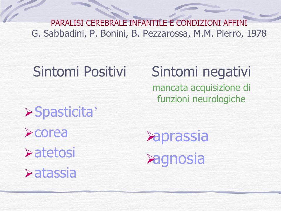 PARALISI CEREBRALE INFANTILE E CONDIZIONI AFFINI G. Sabbadini, P. Bonini, B. Pezzarossa, M.M. Pierro, 1978 Sintomi Positivi Spasticita corea atetosi a