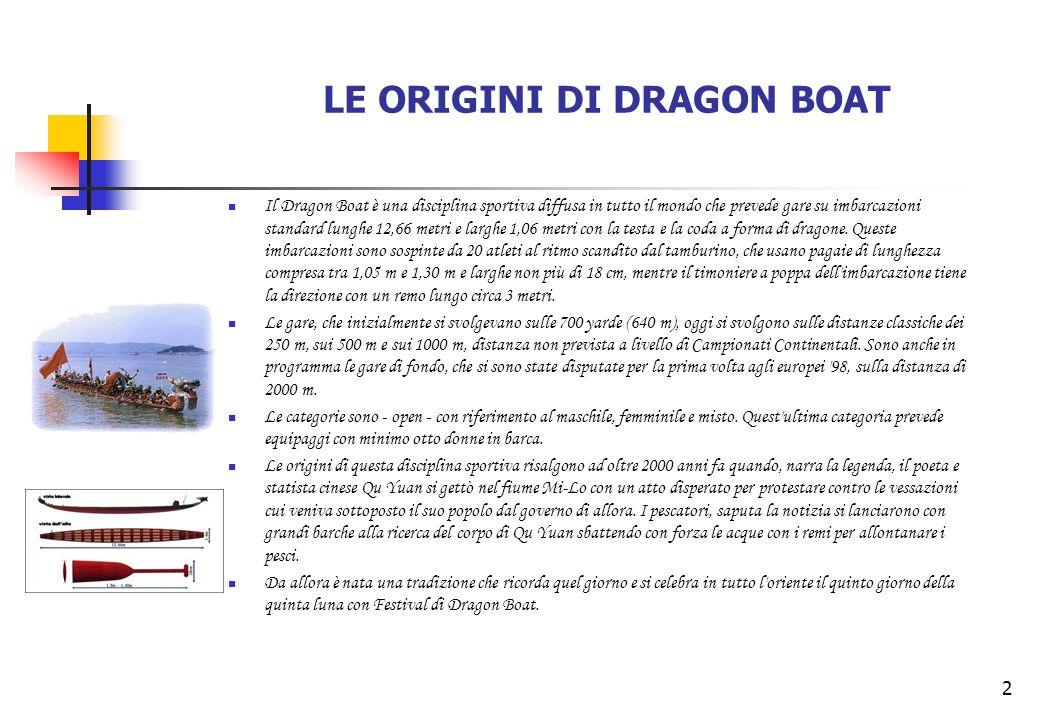 2 LE ORIGINI DI DRAGON BOAT Il Dragon Boat è una disciplina sportiva diffusa in tutto il mondo che prevede gare su imbarcazioni standard lunghe 12,66