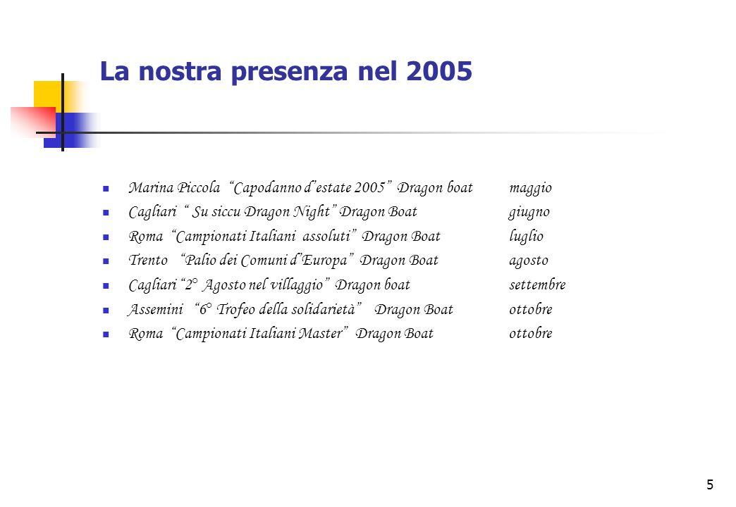 5 La nostra presenza nel 2005 Marina Piccola Capodanno destate 2005 Dragon boatmaggio Cagliari Su siccu Dragon Night Dragon Boatgiugno Roma Campionati