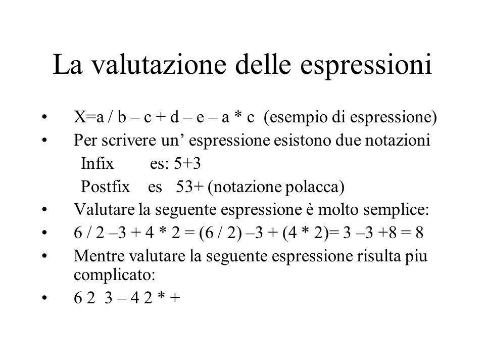 La valutazione delle espressioni Come faccio a valutare l espressione postfix.