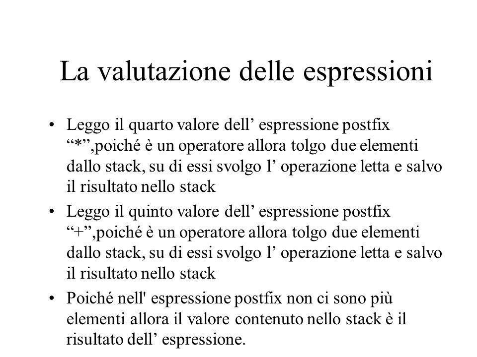La valutazione delle espressioni Vediamo l algoritmo passo – passo: Espressione | stack[0] stack[1] stack[2] 6 | 6 2 | 6 2 / | 6/2=3 3 | 3 3 - | 3-3=0 4 | 0 4 2 | 0 4 2 * | 0 4*2=8 + | 0+8=8