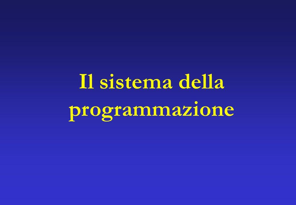 La programmazione operativa Art.171, TUEL 3.