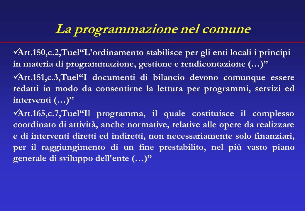 Un modello generale Il sistema degli obiettivi del PEG si articola sulla base dellunità elementare di convergenza PROCESSO