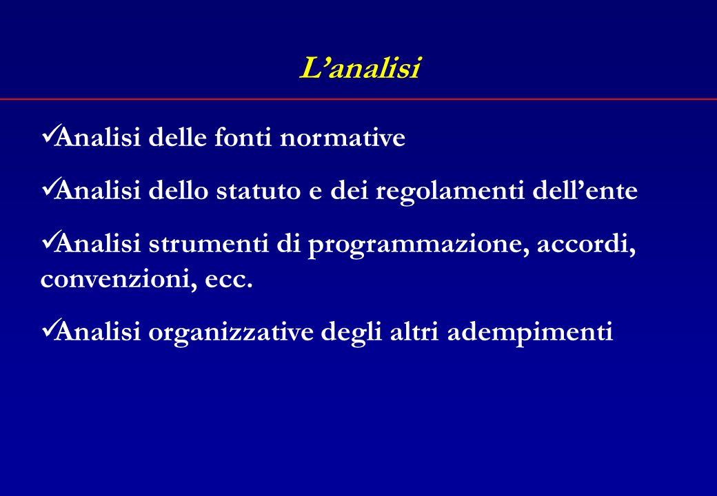 Le definizioni Il processo è un insieme concatenato di atti o azioni finalizzati ad un risultato; se il risultato è un provvedimento amministrativo e gli atti sono atti amministrativi, il processo si definisce procedimento.