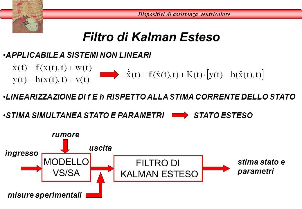 Dispositivi di assistenza ventricolare Filtro di Kalman Esteso APPLICABILE A SISTEMI NON LINEARI LINEARIZZAZIONE DI f E h RISPETTO ALLA STIMA CORRENTE