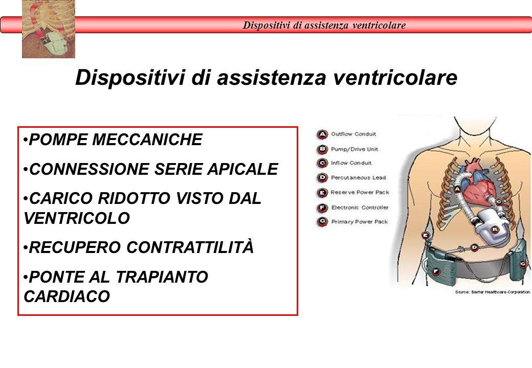 Dispositivi di assistenza ventricolare POMPE MECCANICHE CONNESSIONE SERIE APICALE CARICO RIDOTTO VISTO DAL VENTRICOLO RECUPERO CONTRATTILITÀ PONTE AL