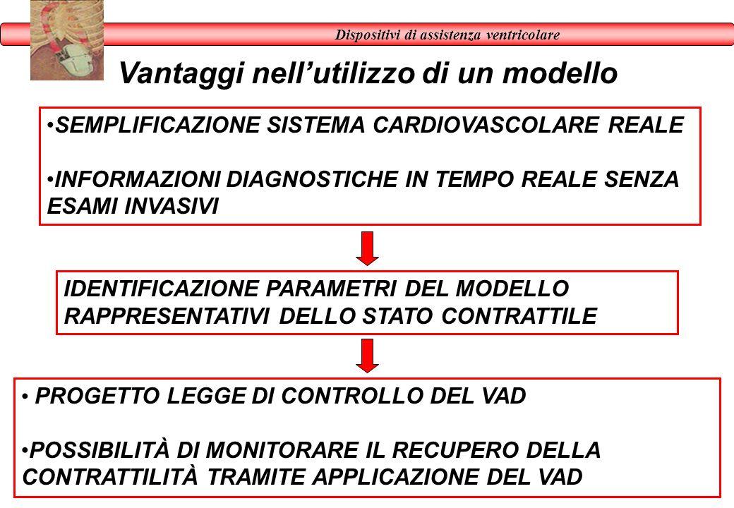 Dispositivi di assistenza ventricolare Vantaggi nellutilizzo di un modello SEMPLIFICAZIONE SISTEMA CARDIOVASCOLARE REALE INFORMAZIONI DIAGNOSTICHE IN