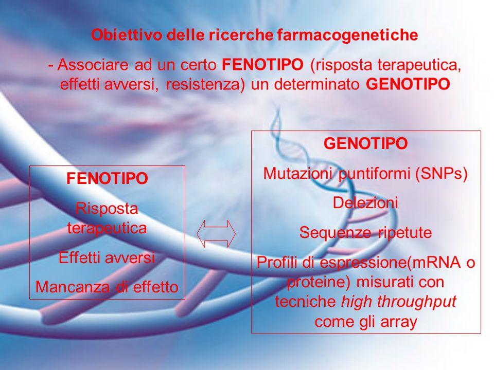 Obiettivo delle ricerche farmacogenetiche - Associare ad un certo FENOTIPO (risposta terapeutica, effetti avversi, resistenza) un determinato GENOTIPO