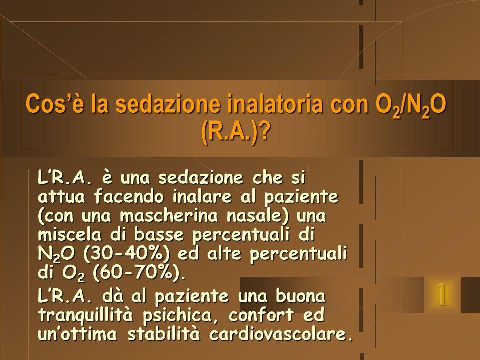 Cosè la sedazione inalatoria con O 2 /N 2 O (R.A.)? LR.A. è una sedazione che si attua facendo inalare al paziente (con una mascherina nasale) una mis