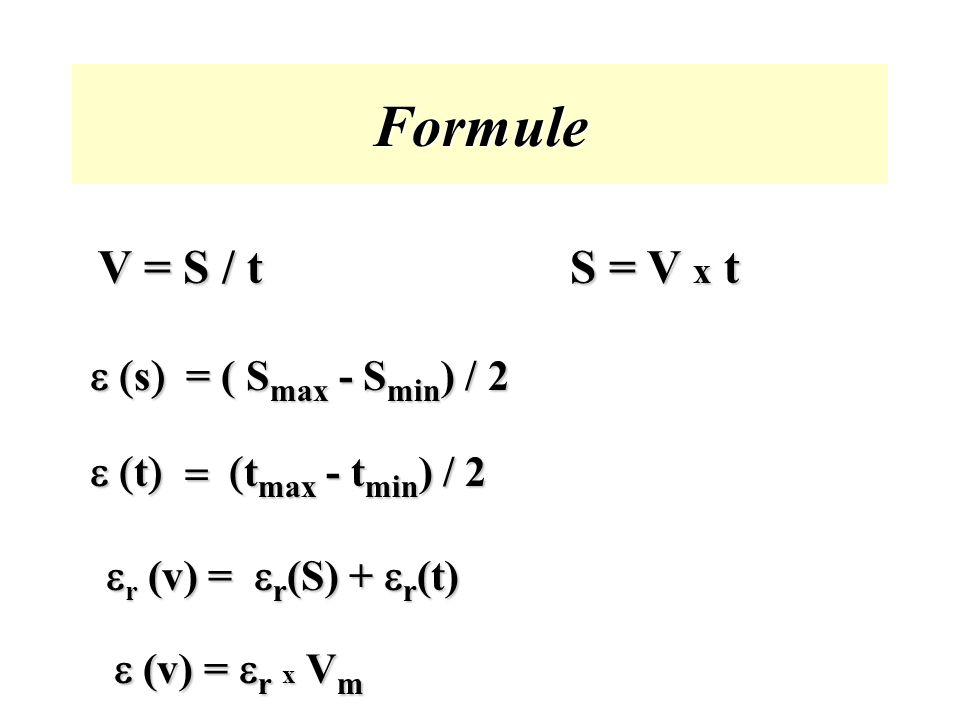 Fasi La distanza uguale uguale tra le porte Si raddoppia raddoppia la distanza iniziale Calcolo dellArea dellArea del Grafico
