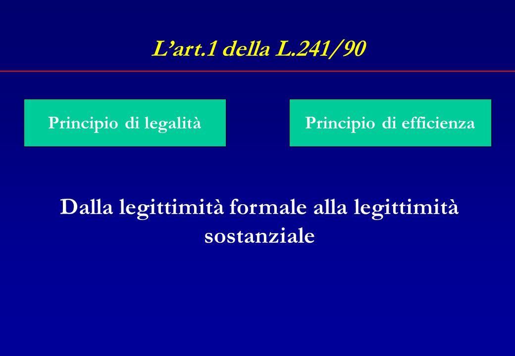Lart.1 della L.241/90 Lattività amministrativa persegue i fini determinati dalla legge ed è retta da criteri di economicità, di efficacia e di pubblicità secondo le modalità previste dalla presente legge e dalle altre disposizioni che disciplinano singoli procedimenti