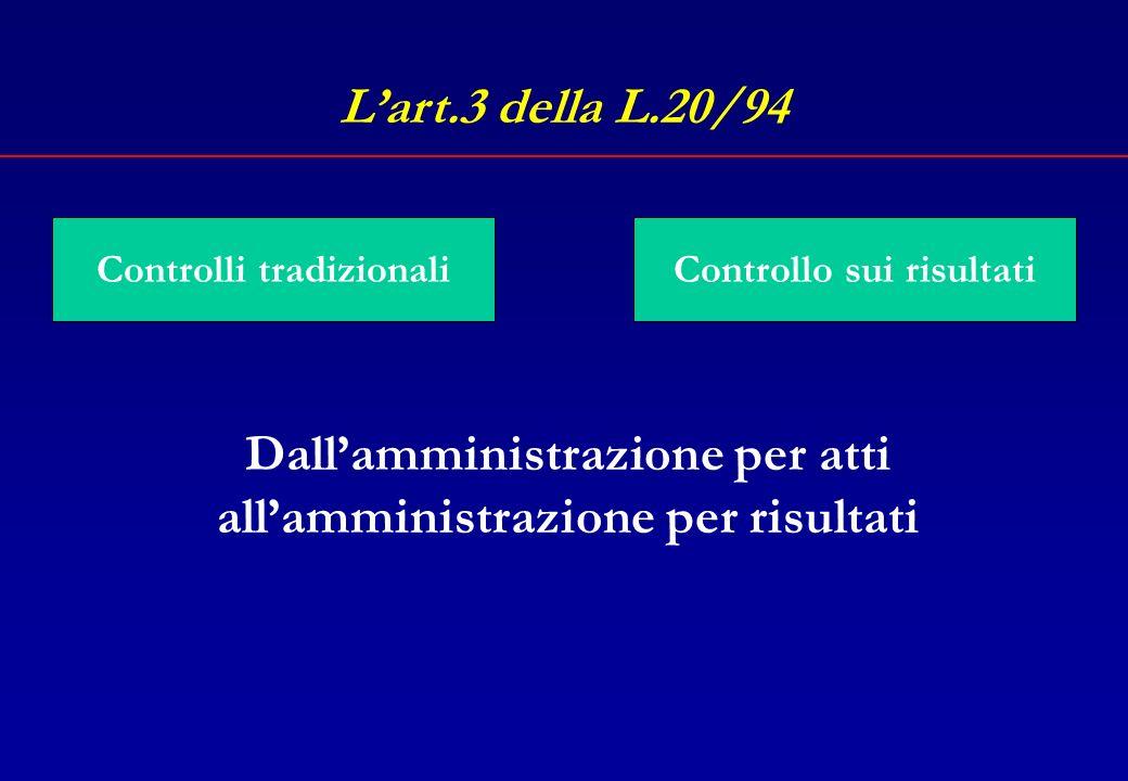 Lart.3, c.4 della L.20/94 (…) Accerta, anche in base allesito di altri controlli, la rispondenza dei risultati dellattività amministrativa agli obiett